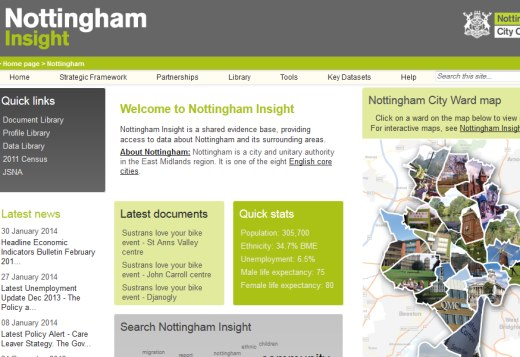 Nottingham Insight